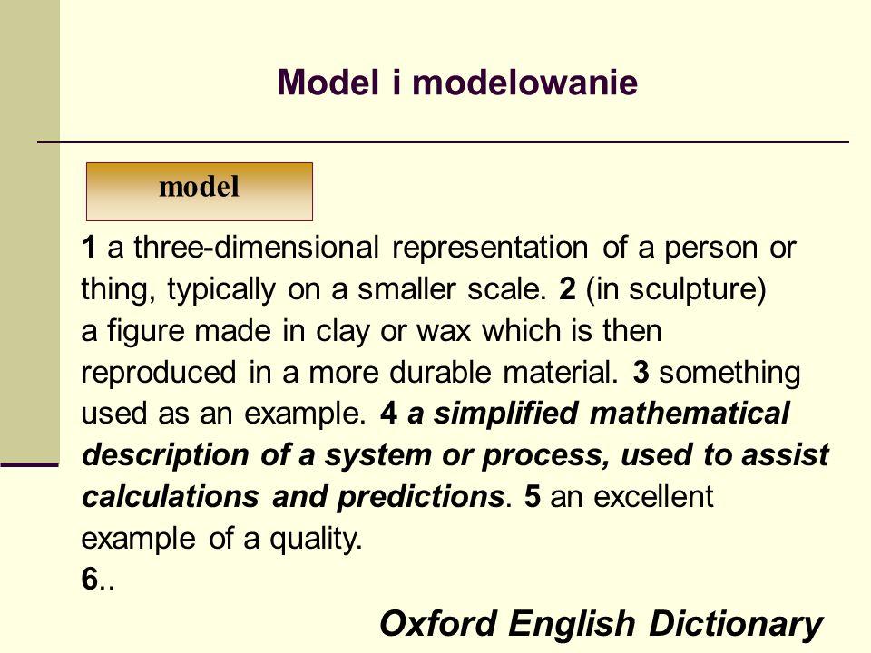Stopień generalizacji: zmiana współczynników funkcji radialnej W = 0,0125W = 0,0075W = 0,0175W = 0,0250 Modelowanie rzeźby terenu z wykorzystaniem SSN
