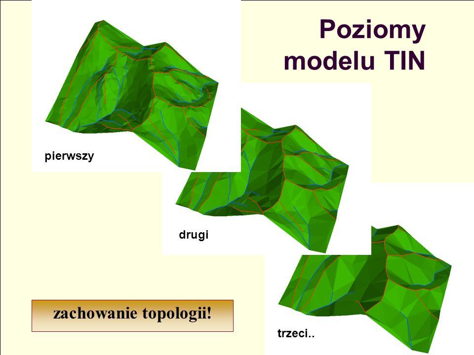 Poziomy modelu TIN pierwszy drugi trzeci.. zachowanie topologii!