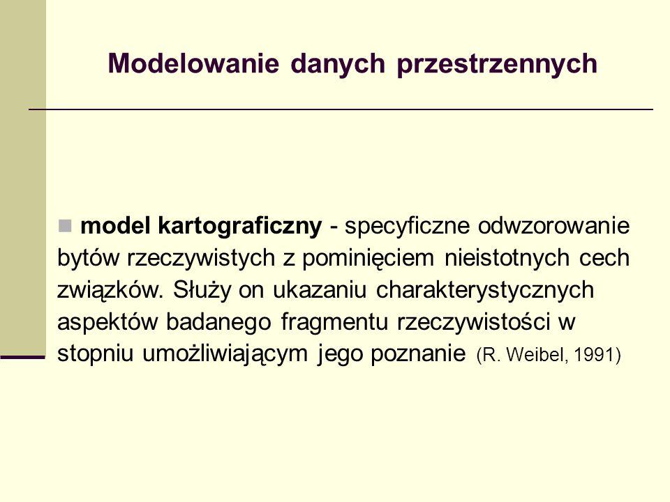 Model hierarchiczny
