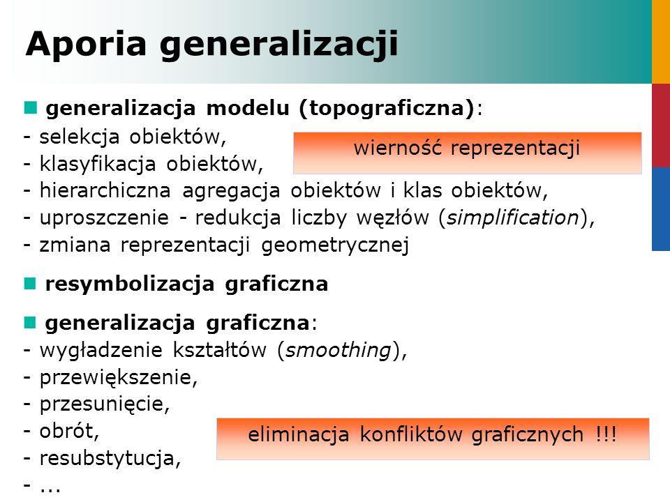 generalizacja modelu (topograficzna): - selekcja obiektów, - klasyfikacja obiektów, - hierarchiczna agregacja obiektów i klas obiektów, - uproszczenie