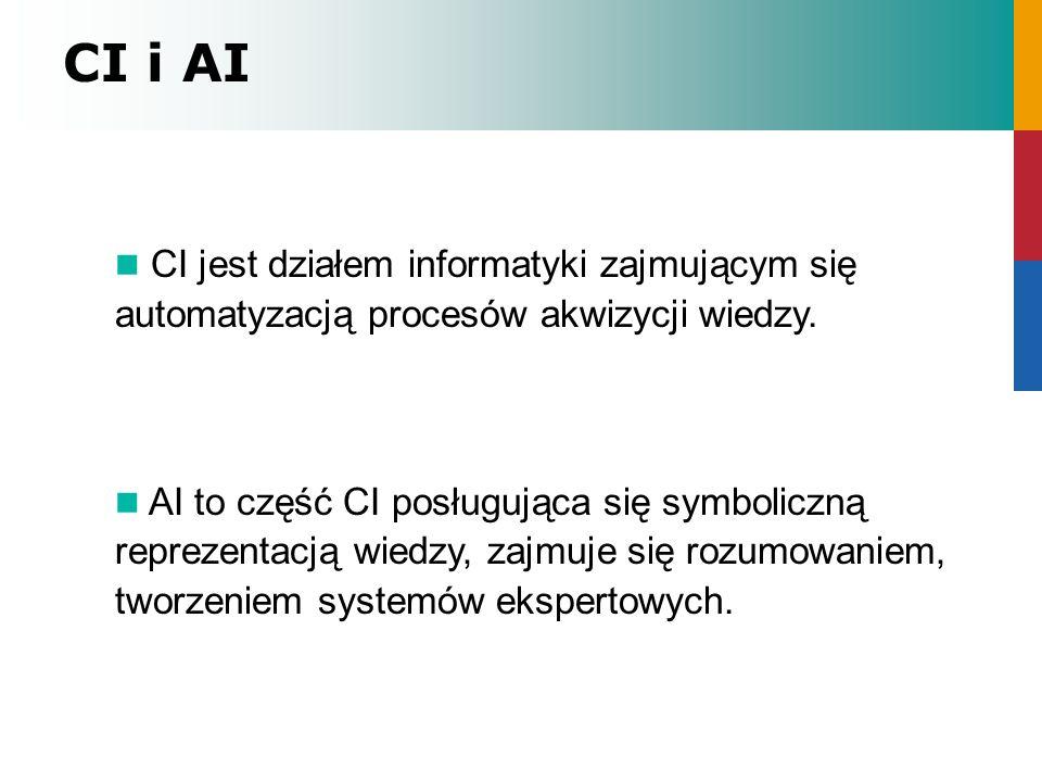 CI i AI CI jest działem informatyki zajmującym się automatyzacją procesów akwizycji wiedzy. AI to część CI posługująca się symboliczną reprezentacją w