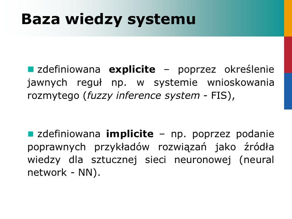 Baza wiedzy systemu zdefiniowana explicite – poprzez określenie jawnych reguł np. w systemie wnioskowania rozmytego (fuzzy inference system - FIS), zd