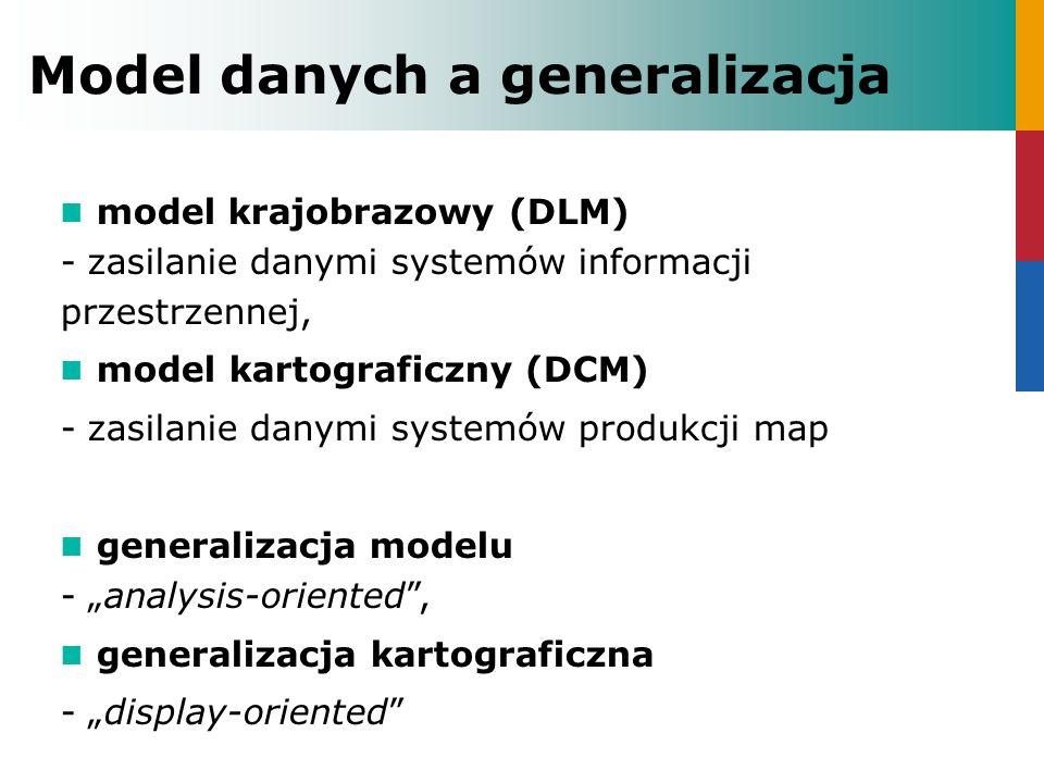 Model danych a generalizacja model krajobrazowy (DLM) - zasilanie danymi systemów informacji przestrzennej, model kartograficzny (DCM) - zasilanie dan