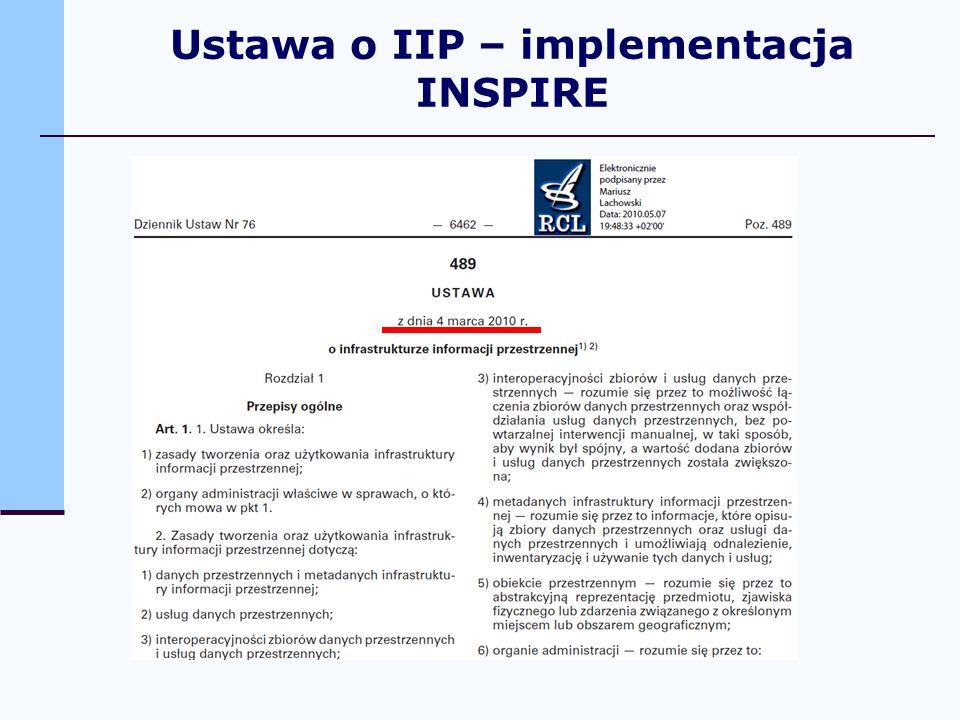 Ustawa o IIP – implementacja INSPIRE