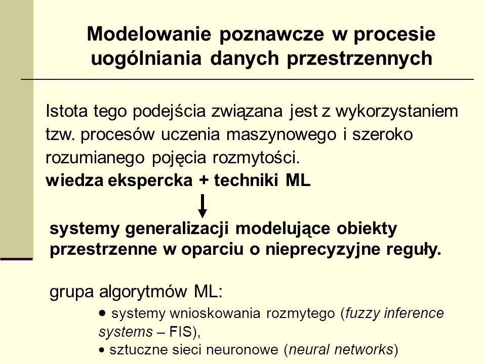 Modelowanie poznawcze w procesie uogólniania danych przestrzennych Istota tego podejścia związana jest z wykorzystaniem tzw.