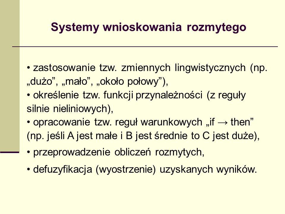 Systemy wnioskowania rozmytego zastosowanie tzw. zmiennych lingwistycznych (np.