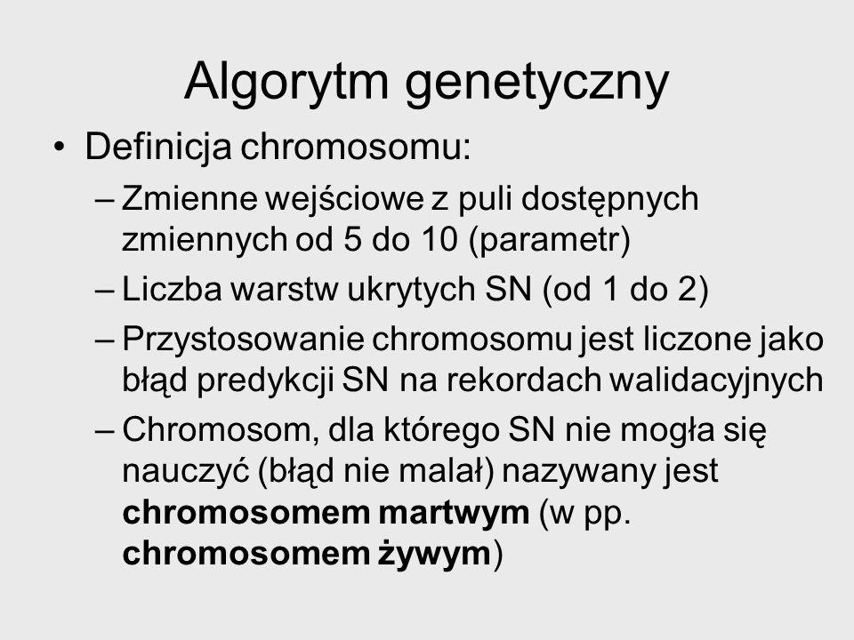 Algorytm genetyczny Wstępne ograniczenie liczby zmiennych za pomocą metody macierzy autokorelacji (od 10% do 20%) – daje ok.