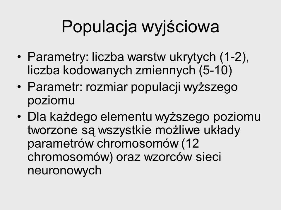 Pomysły Populacja wyjściowa –Kontrolowane losowanie z pogrupowanych zmiennych (zmienne tego samego typu, zmienne z danej giełdy) Krzyżowanie –grupowanie zmiennych, żeby nie rozdzielać grup –prawdopodobieństwo =1 –osobno żywe od martwych Mutacja –szukać najlepszej możliwej mutacji –uwzględnienie oceny znaczenia zmiennej w chromosomie