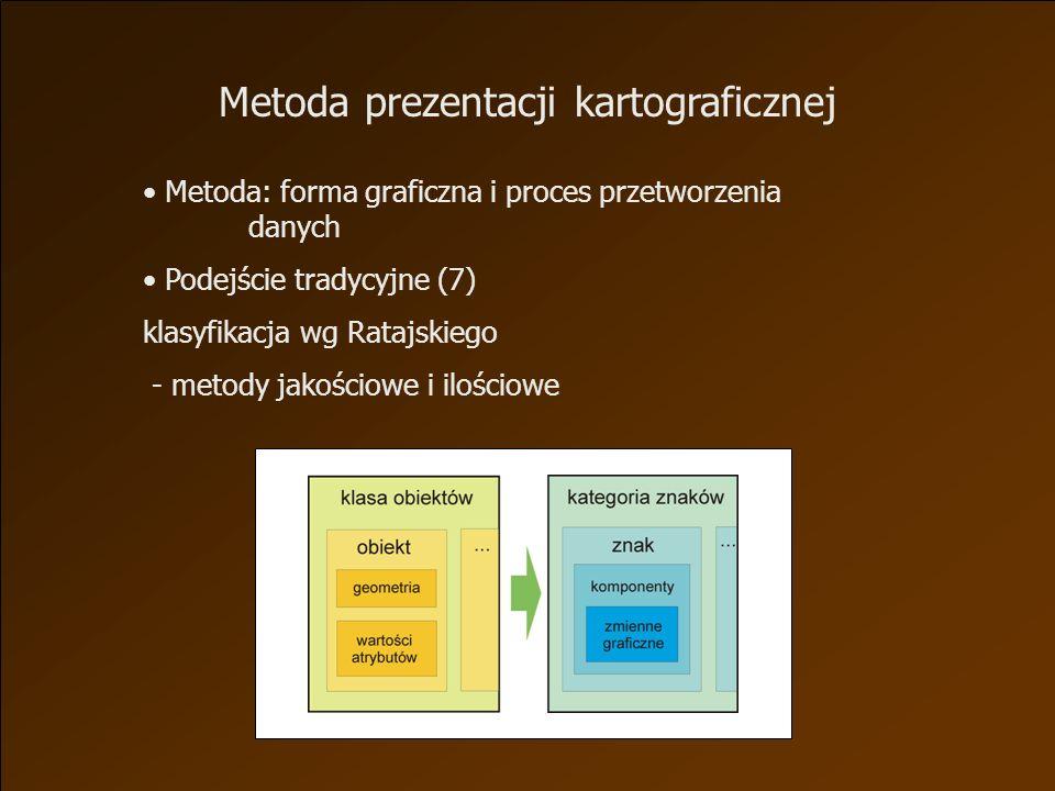 Metoda: forma graficzna i proces przetworzenia danych Podejście tradycyjne (7) klasyfikacja wg Ratajskiego - metody jakościowe i ilościowe Metoda prezentacji kartograficznej