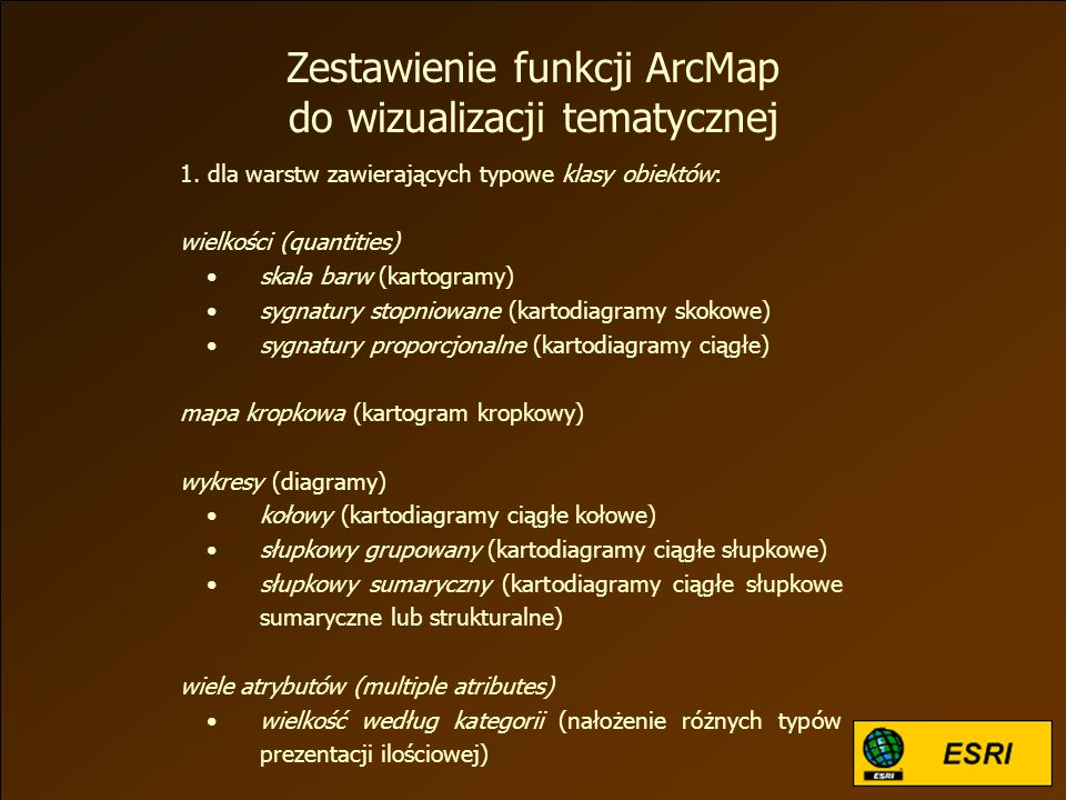 Zestawienie funkcji ArcMap do wizualizacji tematycznej 1.