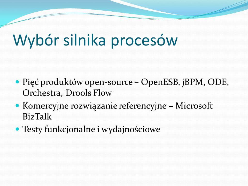 Wybór silnika procesów Pięć produktów open-source – OpenESB, jBPM, ODE, Orchestra, Drools Flow Komercyjne rozwiązanie referencyjne – Microsoft BizTalk Testy funkcjonalne i wydajnościowe