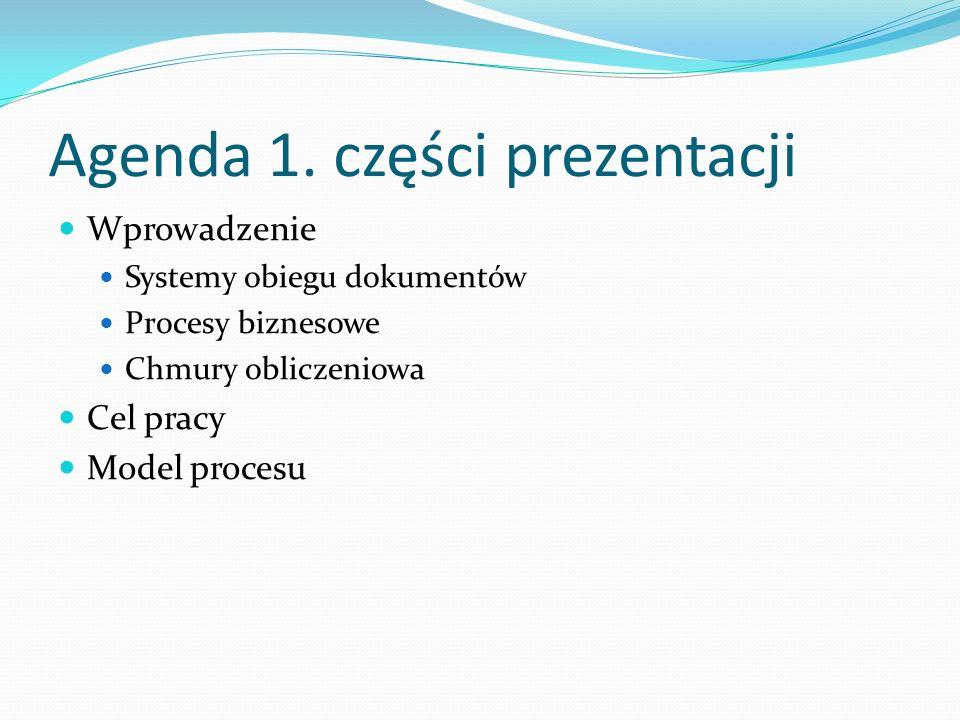 Agenda 1. części prezentacji Wprowadzenie Systemy obiegu dokumentów Procesy biznesowe Chmury obliczeniowa Cel pracy Model procesu