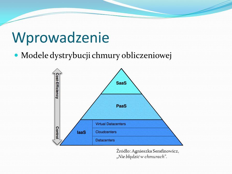 Wprowadzenie Modele dystrybucji chmury obliczeniowej Źródło: Agnieszka Serafinowicz, Nie błądzić w chmurach.