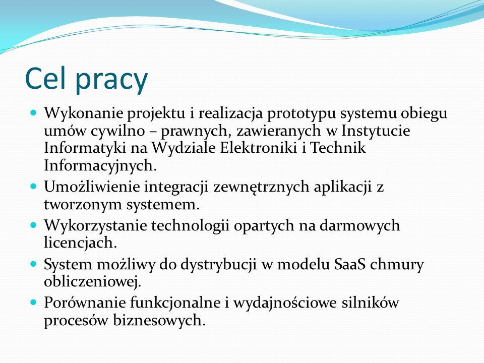 Cel pracy Wykonanie projektu i realizacja prototypu systemu obiegu umów cywilno – prawnych, zawieranych w Instytucie Informatyki na Wydziale Elektroniki i Technik Informacyjnych.