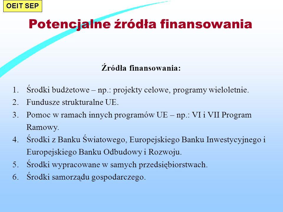 OEIT SEP Potencjalne źródła finansowania Źródła finansowania: 1.Środki budżetowe – np.: projekty celowe, programy wieloletnie.