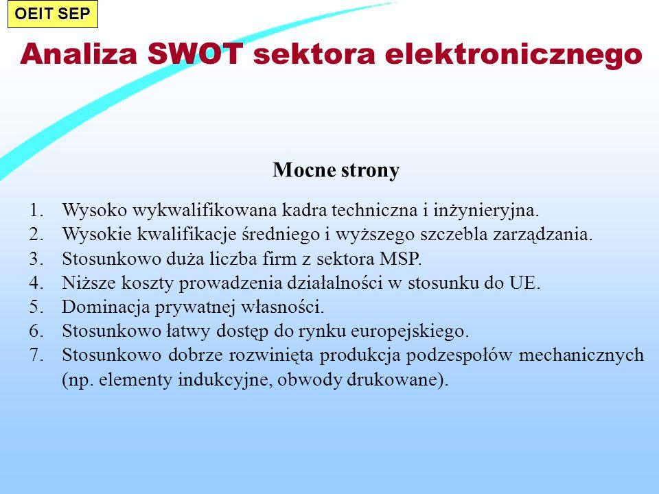 OEIT SEP Analiza SWOT sektora elektronicznego Mocne strony 1.Wysoko wykwalifikowana kadra techniczna i inżynieryjna.