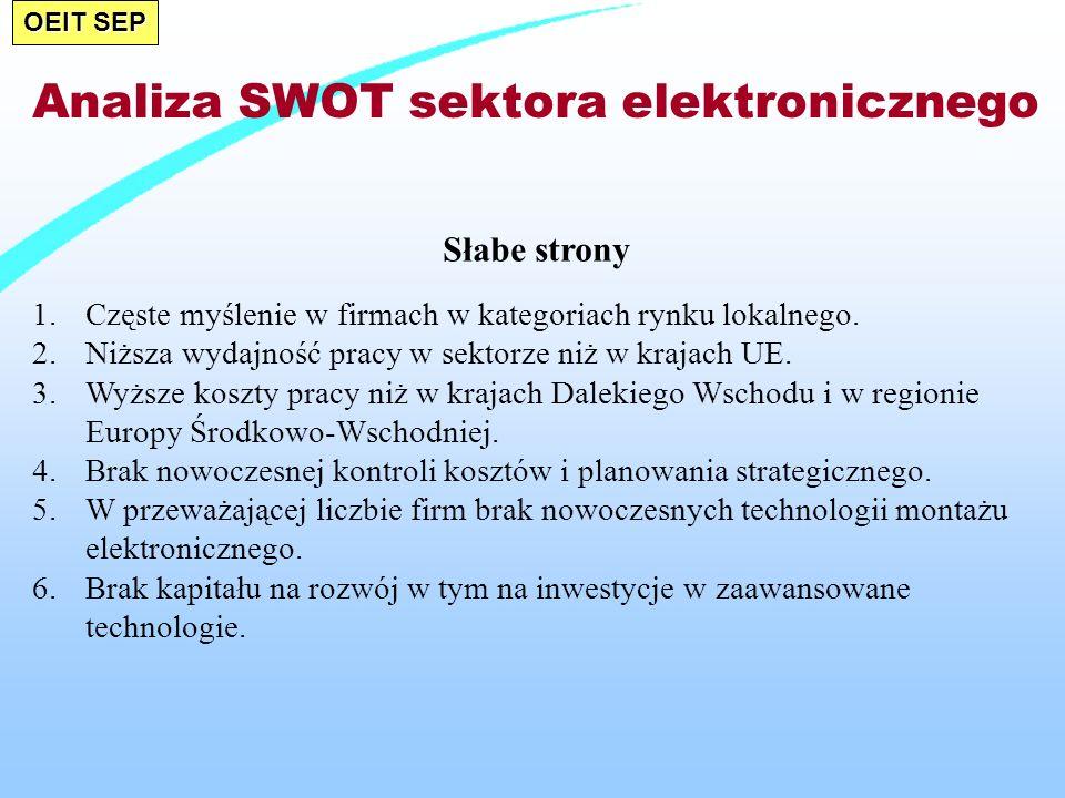 OEIT SEP Słabe strony 1.Częste myślenie w firmach w kategoriach rynku lokalnego.