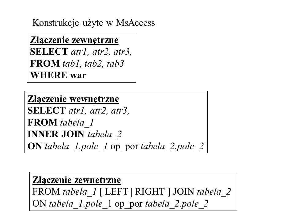Konstrukcje użyte w MsAccess Złączenie zewnętrzne SELECT atr1, atr2, atr3, FROM tab1, tab2, tab3 WHERE war Złączenie zewnętrzne FROM tabela_1 [ LEFT | RIGHT ] JOIN tabela_2 ON tabela_1.pole_1 op_por tabela_2.pole_2 Złączenie wewnętrzne SELECT atr1, atr2, atr3, FROM tabela_1 INNER JOIN tabela_2 ON tabela_1.pole_1 op_por tabela_2.pole_2