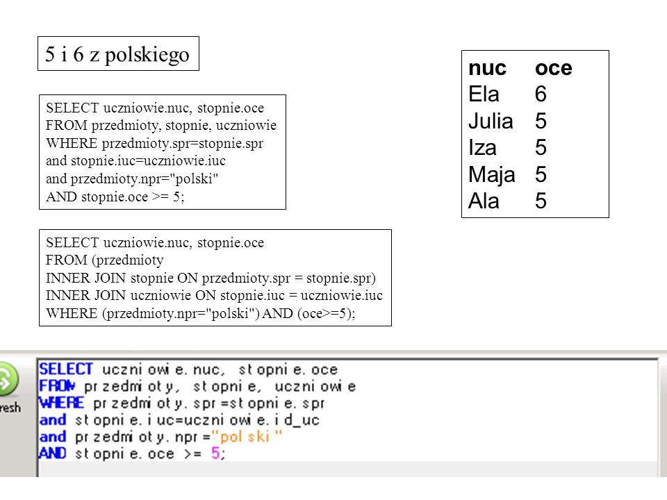 SELECT uczniowie.nuc, stopnie.oce FROM przedmioty, stopnie, uczniowie WHERE przedmioty.spr=stopnie.spr and stopnie.iuc=uczniowie.iuc and przedmioty.npr= polski AND stopnie.oce >= 5; 5 i 6 z polskiego SELECT uczniowie.nuc, stopnie.oce FROM (przedmioty INNER JOIN stopnie ON przedmioty.spr = stopnie.spr) INNER JOIN uczniowie ON stopnie.iuc = uczniowie.iuc WHERE (przedmioty.npr= polski ) AND (oce>=5); nucoce Ela6 Julia5 Iza5 Maja5 Ala5