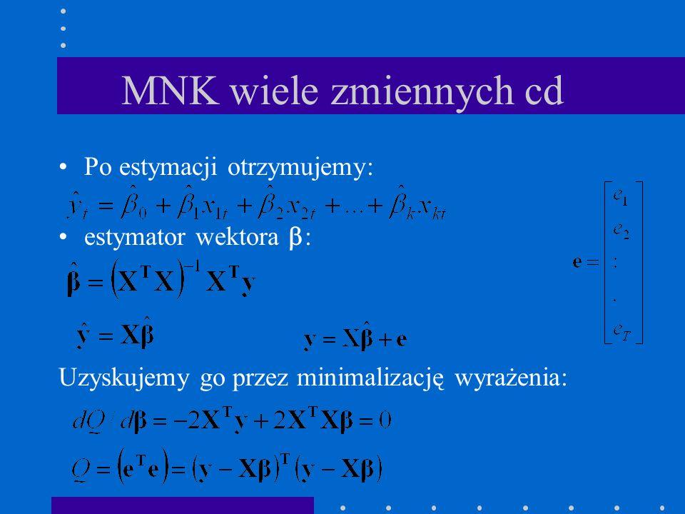 MNK wiele zmiennych cd Po estymacji otrzymujemy: estymator wektora : Uzyskujemy go przez minimalizację wyrażenia: