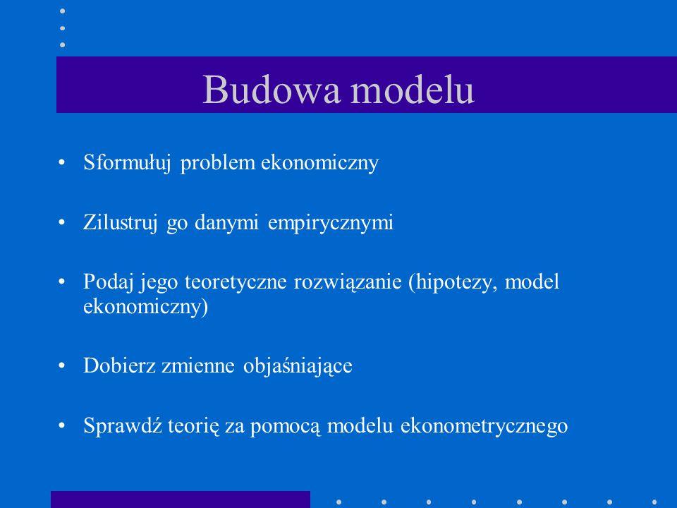 Budowa modelu Sformułuj problem ekonomiczny Zilustruj go danymi empirycznymi Podaj jego teoretyczne rozwiązanie (hipotezy, model ekonomiczny) Dobierz zmienne objaśniające Sprawdź teorię za pomocą modelu ekonometrycznego
