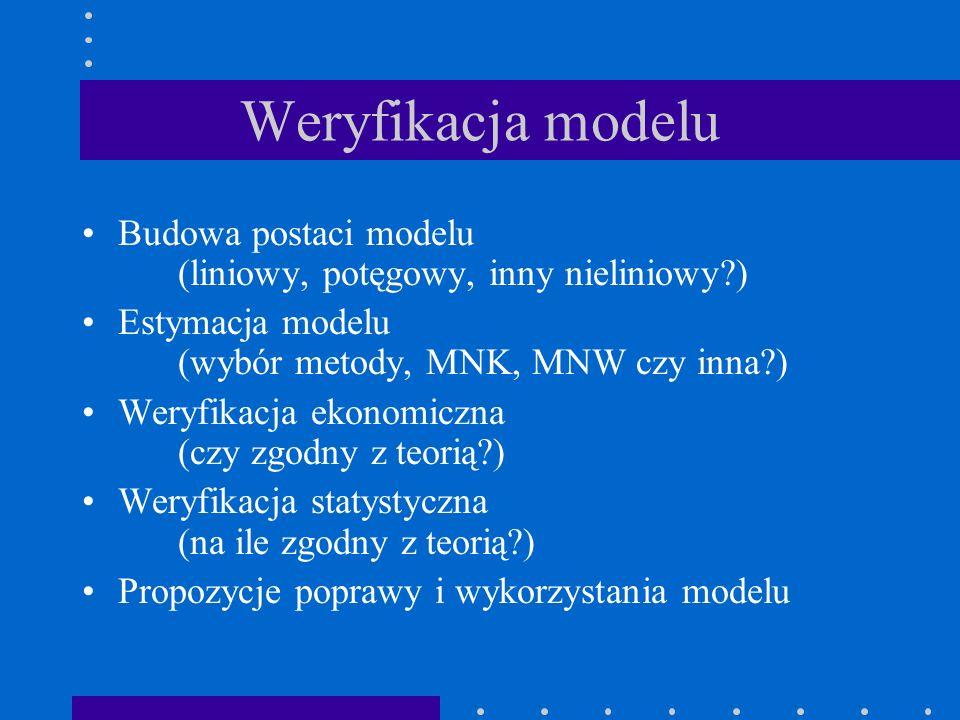 Weryfikacja modelu Budowa postaci modelu (liniowy, potęgowy, inny nieliniowy ) Estymacja modelu (wybór metody, MNK, MNW czy inna ) Weryfikacja ekonomiczna (czy zgodny z teorią ) Weryfikacja statystyczna (na ile zgodny z teorią ) Propozycje poprawy i wykorzystania modelu