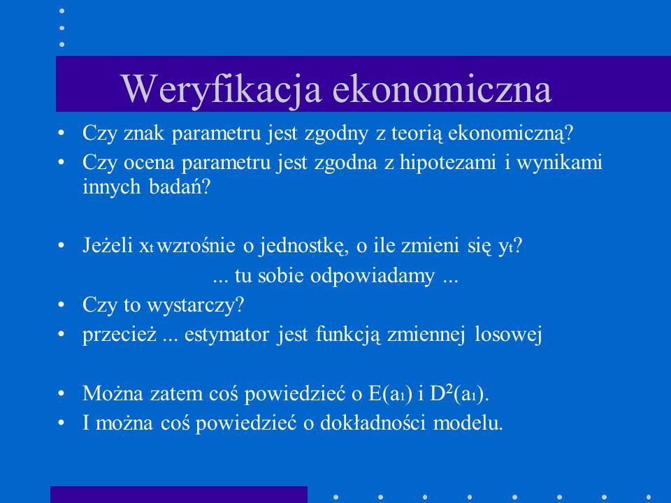 Weryfikacja ekonomiczna Czy znak parametru jest zgodny z teorią ekonomiczną.