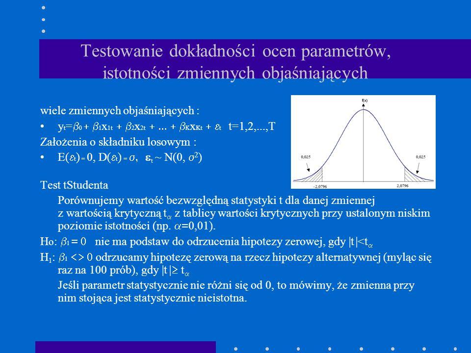 Testowanie dokładności ocen parametrów, istotności zmiennych objaśniających wiele zmiennych objaśniających : y t = 0 1 x 1t 2 x 2t K x Kt t t=1,2,...,T Założenia o składniku losowym : E( t ) = 0, D( t ) = t ~ N(0, 2 ) Test tStudenta Porównujemy wartość bezwzględną statystyki t dla danej zmiennej z wartością krytyczną t z tablicy wartości krytycznych przy ustalonym niskim poziomie istotności (np.