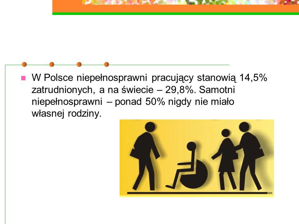 W Polsce niepełnosprawni pracujący stanowią 14,5% zatrudnionych, a na świecie – 29,8%. Samotni niepełnosprawni – ponad 50% nigdy nie miało własnej rod