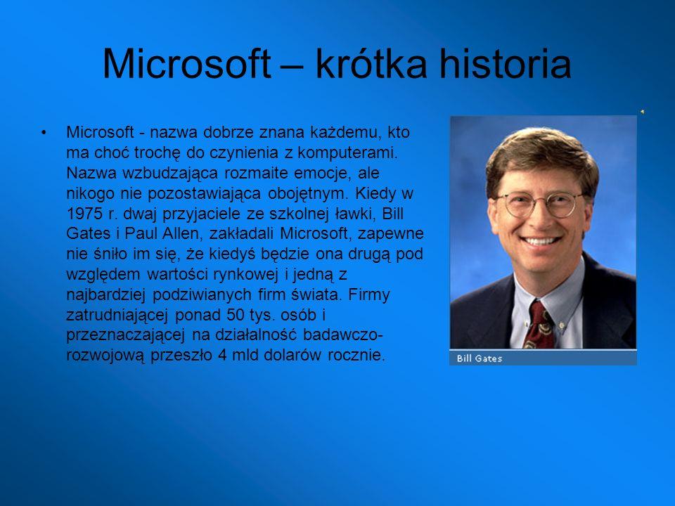 Microsoft Maria Hermann, Marzena Bednarczyk, Angelika Słabońska, Kamila Tomczyk