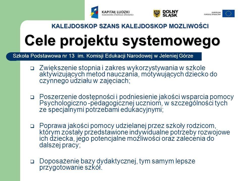 KALEJDOSKOP SZANS KALEJDOSKOP MOZLIWOŚCI Rozporządzenia Szkoła Podstawowa nr 13 im.