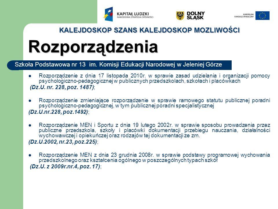 KALEJDOSKOP SZANS KALEJDOSKOP MOZLIWOŚCI Karta indywidualnych potrzeb dziecka Szkoła Podstawowa nr 13 im.