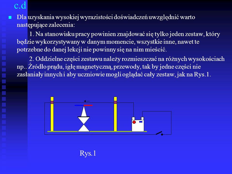 c.d W tym celu pracownia fizyczna winna być wyposażona w różnego rodzaju, lecz jednego typu podstawki.