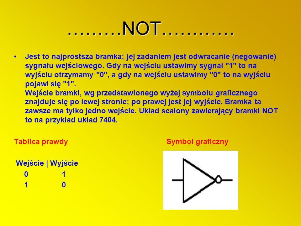 ………NOT………… Jest to najprostsza bramka; jej zadaniem jest odwracanie (negowanie) sygnału wejściowego.