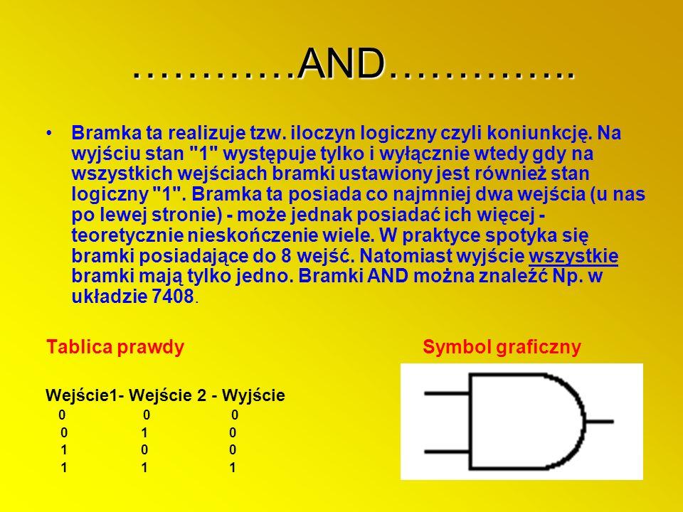 …………AND………….. Bramka ta realizuje tzw. iloczyn logiczny czyli koniunkcję. Na wyjściu stan