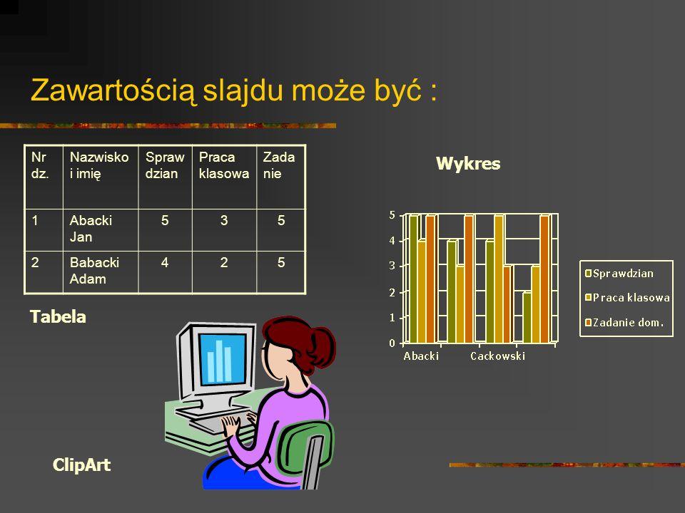 Zawartością slajdu może być : Nr dz. Nazwisko i imię Spraw dzian Praca klasowa Zada nie 1Abacki Jan 535 2Babacki Adam 425 Tabela Wykres ClipArt