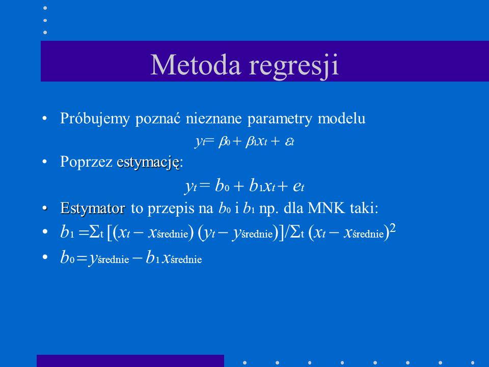 Metoda regresji Próbujemy poznać nieznane parametry modelu y t = 0 1 x t t estymacjęPoprzez estymację: y t = b 0 b 1 x t e t EstymatorEstymator to prz