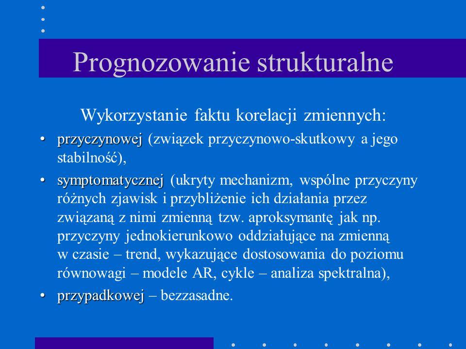 Prognozowanie strukturalne Wykorzystanie faktu korelacji zmiennych: przyczynowejprzyczynowej (związek przyczynowo-skutkowy a jego stabilność), symptom