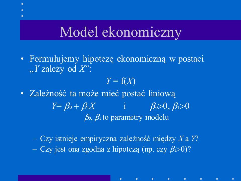 Model ekonometryczny Przedstawiamy teorię ekonomiczną z dokładnością do zmiennej losowej t i badamy, czy zachodziła w pewnym okresie czasu: t = 1,...,T Sprawdzamy zależność stochastyczną: y t = 0 1 x t t E( t ) = 0, x t nielosowe, stąd E(y t ) = 0 1 x t D 2 ( t ) = E( t 2 )= E( t t-i ) = 0 Zwykle przyjmuje się również postać rozkładu zmiennej t ~ N(0, 2 )