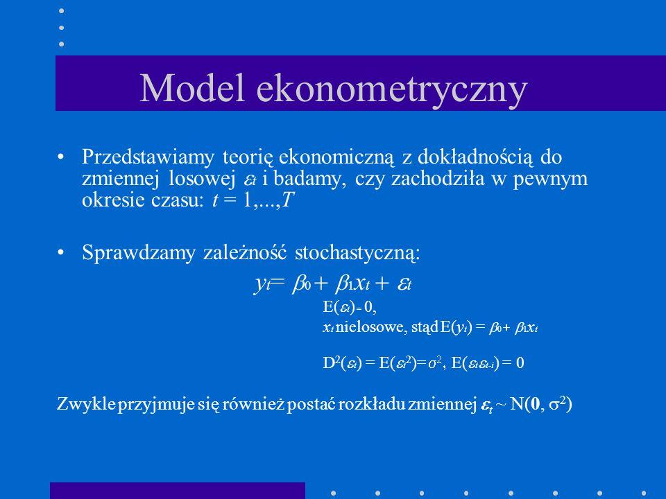 Metoda najmniejszych kwadratów Estymacja – szacowanie nieznanych parametrów modelu na podstawie próby wg określonego kryterium Funkcja regresji II rodzaju – wartość teoretyczna: p t = b 0 b 1 x t To co zostaje to reszta: e t = y t – (b 0 b 1 x t Kryterium MNK: minimalizacja sumy kwadratów reszt SSQ dla różnych wartości ocen parametrów a 0, a 1 SSQ(b 0, b 1 ) = t e t 2 minimalizuj