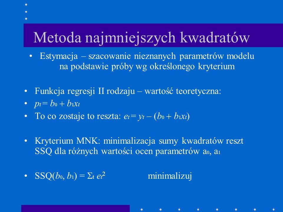 Metoda regresji Próbujemy poznać nieznane parametry modelu y t = 0 1 x t t estymacjęPoprzez estymację: y t = b 0 b 1 x t e t EstymatorEstymator to przepis na b 0 i b 1 np.