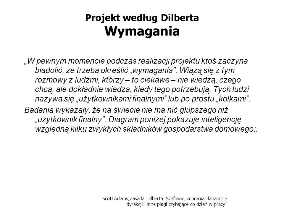 Scott AdamsZasada Dilberta: Szefowie, zebrania, fanaberie dyrekcji i inne plagi czyhające co dzień w pracy Projekt według Dilberta Wymagania