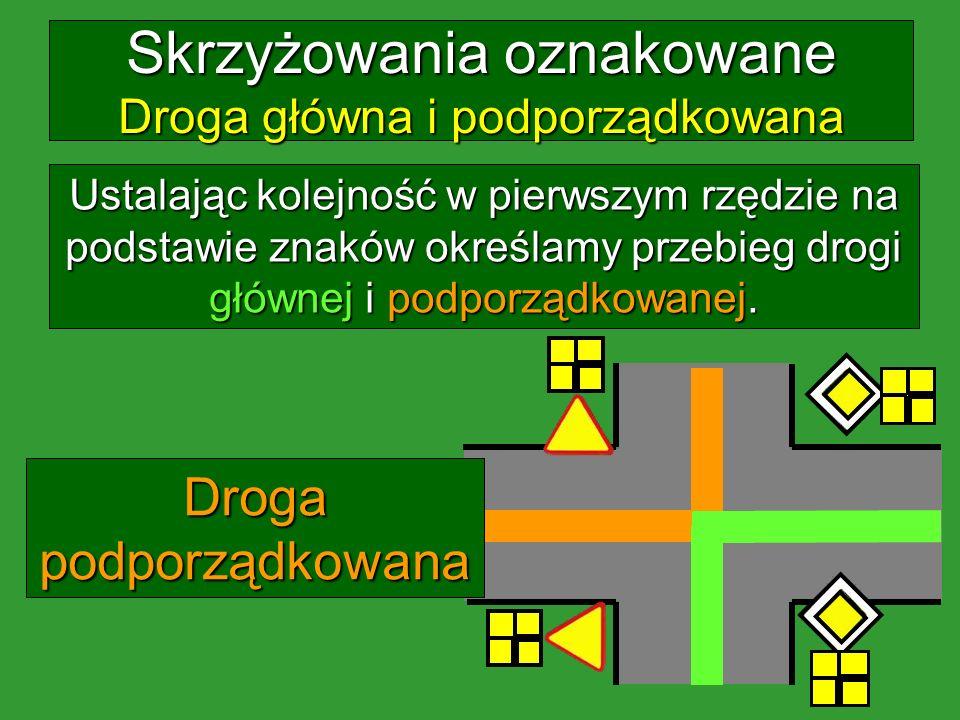 Skrzyżowania oznakowane Droga główna i podporządkowana Ustalając kolejność w pierwszym rzędzie na podstawie znaków określamy przebieg drogi głównej i podporządkowanej.