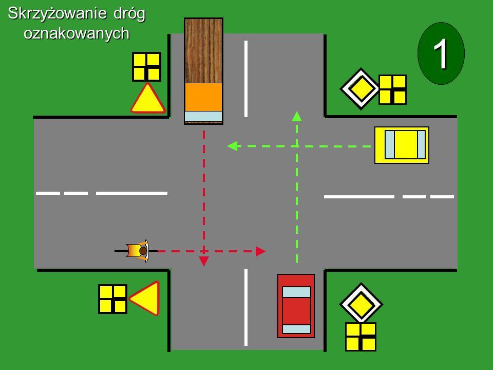 Skrzyżowania oznakowane Droga główna i podporządkowana Jeśli znamy przebieg drogi głównej i podporządkowanej możemy przystąpić do określania kolejności przejazdu.
