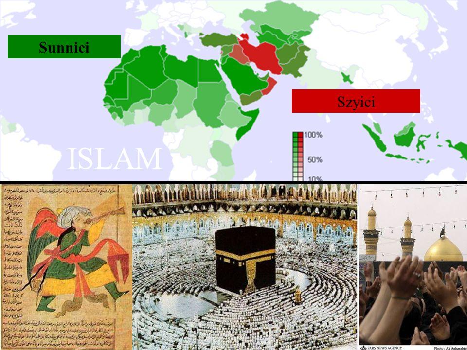 Sunnici Szyici ISLAM