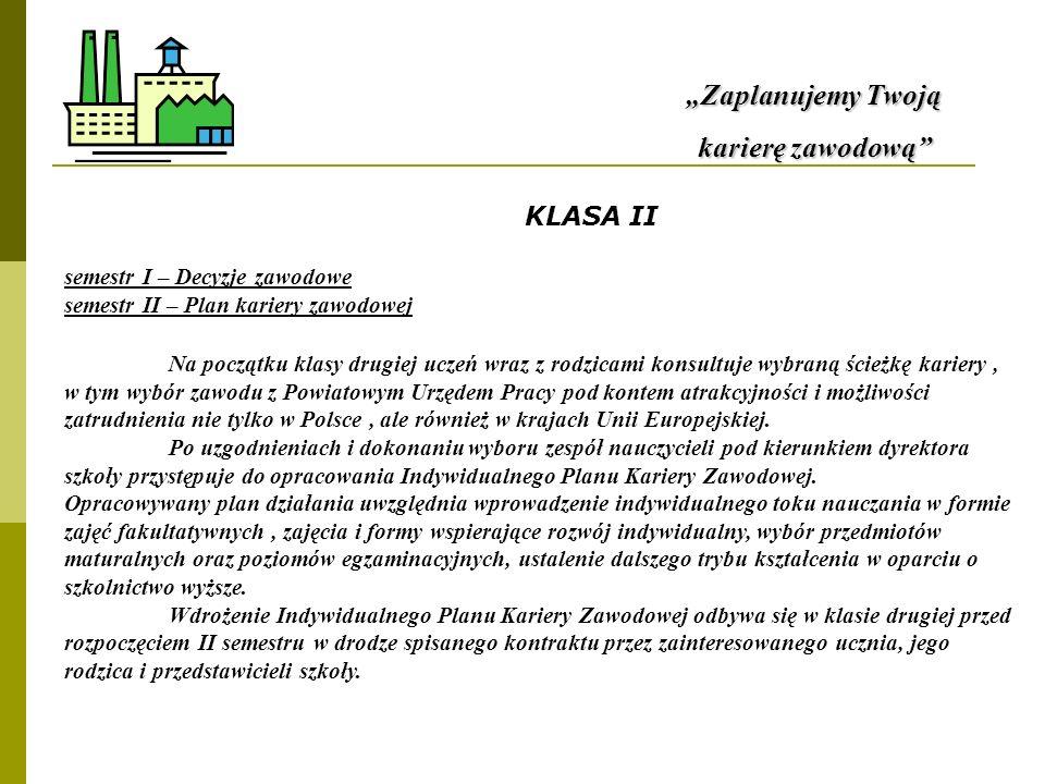 KLASA II semestr I – Decyzje zawodowe semestr II – Plan kariery zawodowej Na początku klasy drugiej uczeń wraz z rodzicami konsultuje wybraną ścieżkę kariery, w tym wybór zawodu z Powiatowym Urzędem Pracy pod kontem atrakcyjności i możliwości zatrudnienia nie tylko w Polsce, ale również w krajach Unii Europejskiej.