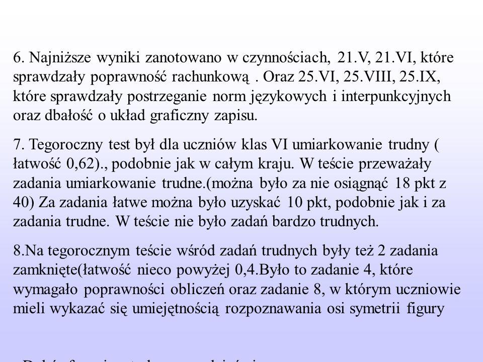 6. Najniższe wyniki zanotowano w czynnościach, 21.V, 21.VI, które sprawdzały poprawność rachunkową.