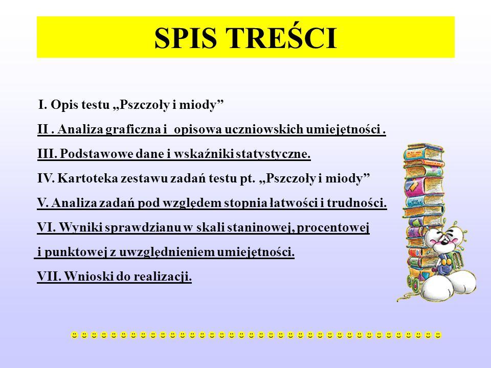 SPIS TREŚCI I. Opis testu Pszczoły i miody II.