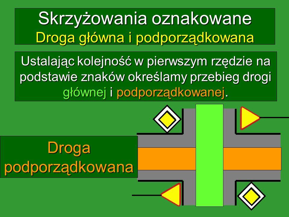 Skrzyżowania oznakowane Skrzyżowania dla zwiększenia bezpieczeństwa przejazdu oznakowane są odpowiednimi znakami z których część widzisz poniżej. Drog