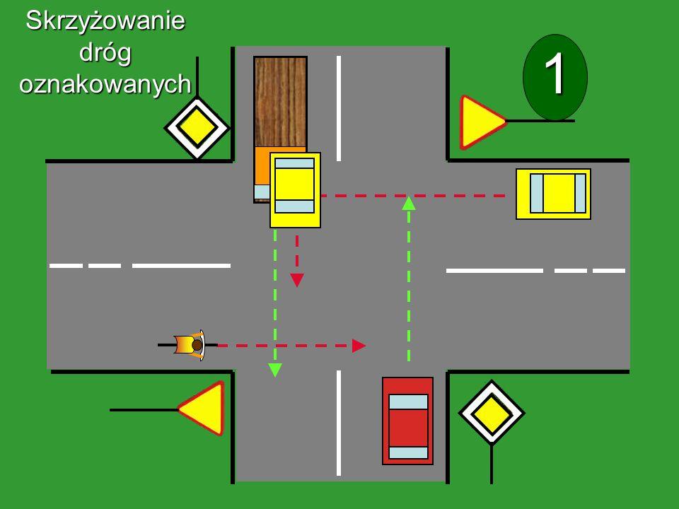Skrzyżowania oznakowane Droga główna i podporządkowana Jeśli znamy przebieg drogi głównej i podporządkowanej możemy przystąpić do określania kolejnośc